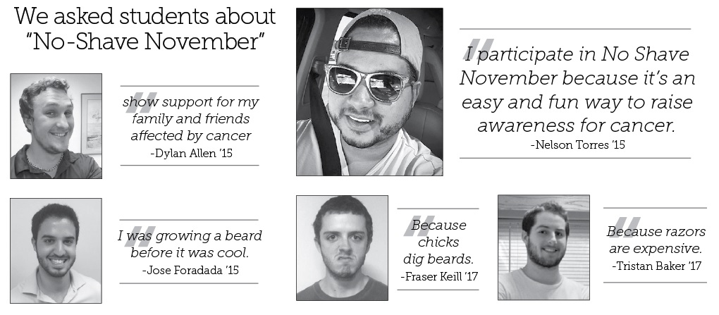 no shave november pull quotes